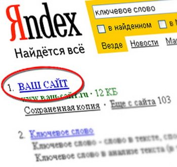 Уникальный контент и высокая позиция в рейтинге - основа грамотного продвижения сайта