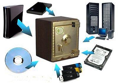 Сохранение и защита информации на компьютере
