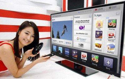 Технологии, используемые в современных телевизорах
