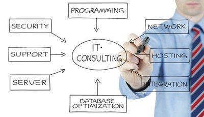 IT-консалтинг и аутсорсинг требуются каждой компании