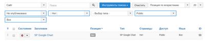 Как установить и удалить расширения в Joomla